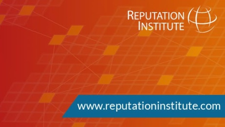 Pic from www.reputationinstitute.com
